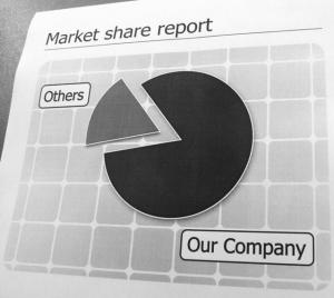 market-share-report